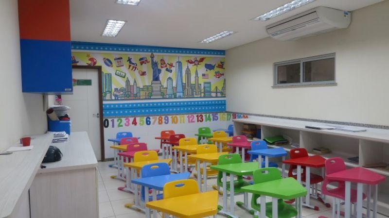 Estrutura Sala de Aula da Ed. Infantil