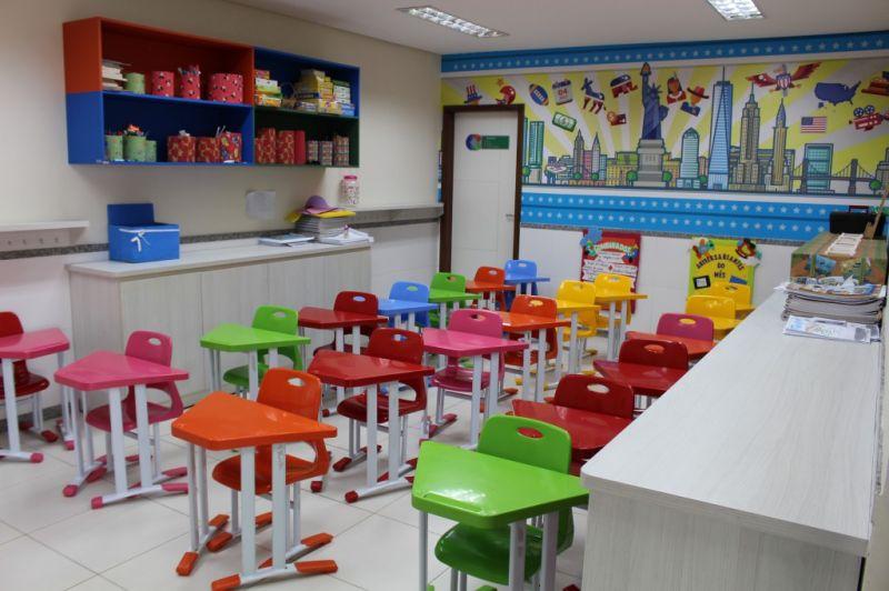 Estrutura Sala de Aula da  Ed. Infantil I
