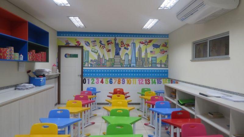 10 - Estrutura da Sala de Aula da Ed. Infantil
